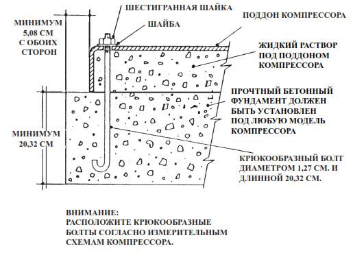 Схема компрессора к-22