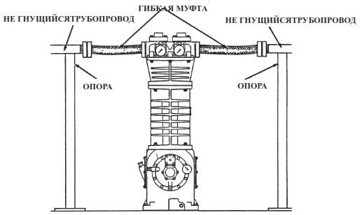 kompressor_dlya_perekachki_ ...