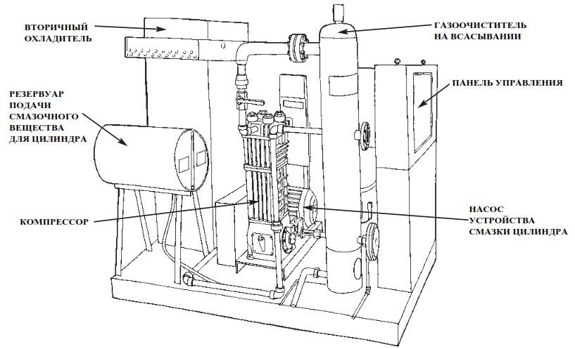Клапан Clack Ws1tc Подробная Инструкция - фото 7