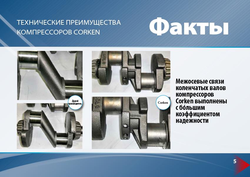 Технические преимущества компрессоров Corken
